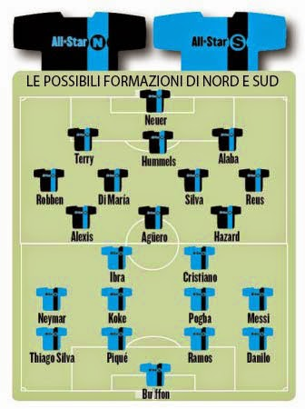 formazioni all star game uefa