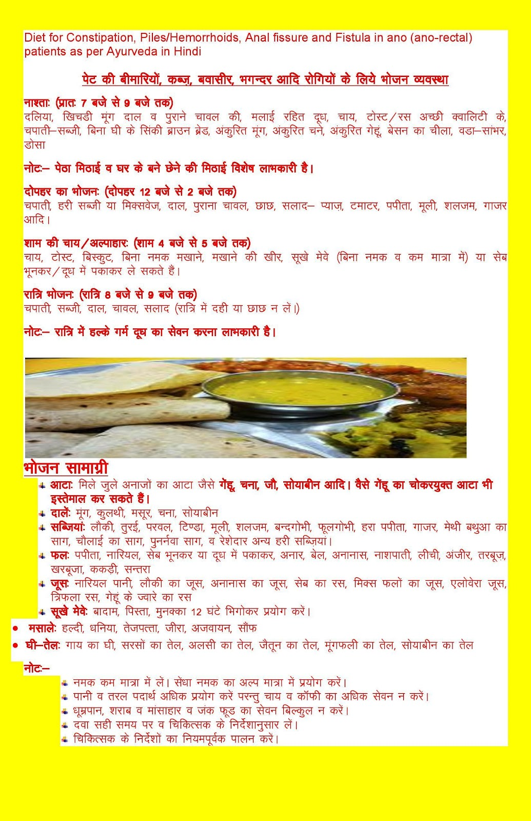 Diet for Constipation, Piles/Hemorrhoids, Anal fissure and Fistula in ano (anorectal) patients in Hindi