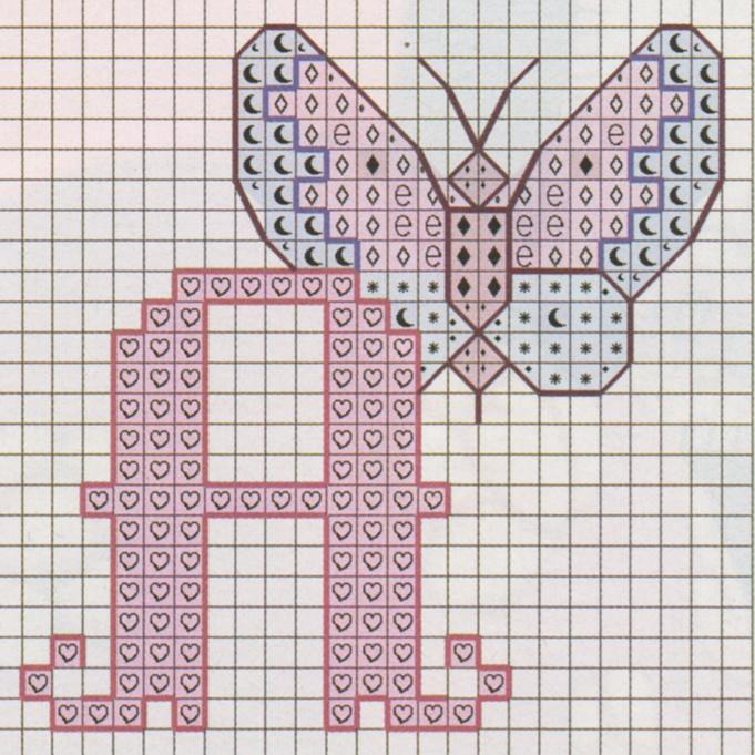 Nonsolodolciricette schema punto croce l 39 alfabeto con le for Farfalle punto croce
