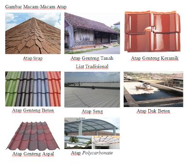 ... harga penutup atap 2014 asbes seng genteng keramik bitumen genteng