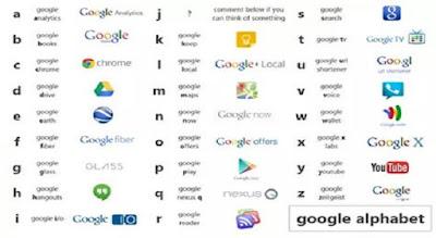 abcdefghijklmnopqrstuvwxyz.com Google