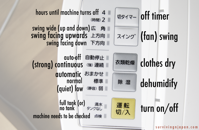 dehumidifier, Japan, how to use, Japanese, translation