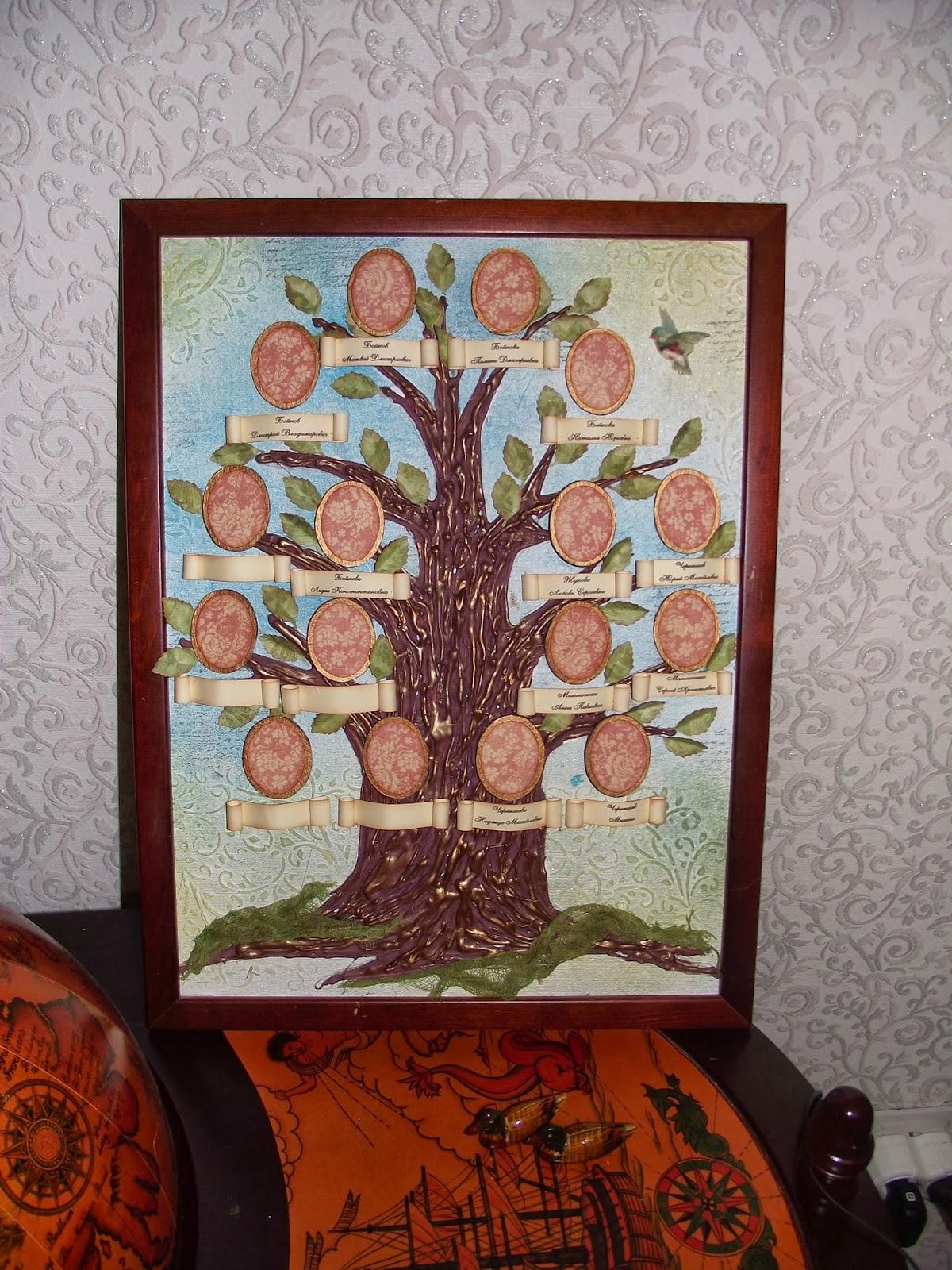 Генеалогическое дерево своими руками фото