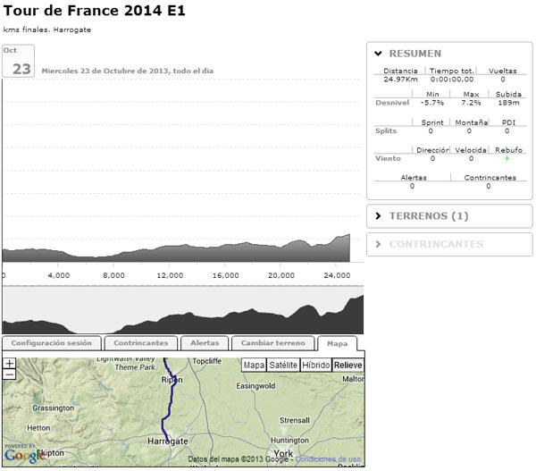 BKOOL Tour de France 2014 E1