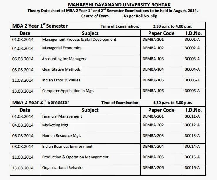 Mdu date sheet of mba 2 year 1st and 2nd semester job in haryana sarkari naukri jobs free job