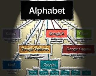 alphabet perusahaan baru google