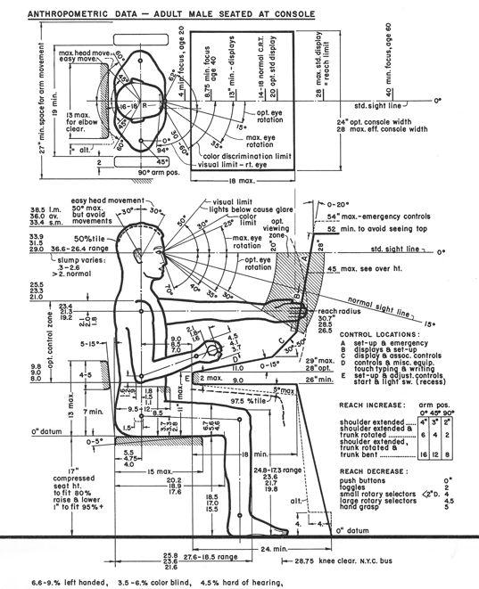 M Sudo S Room 人間工学:視野角、座位、可動範囲