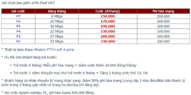 Đăng Ký Lắp Mạng Wifi FPT Huyện Đông Anh, Hà Nội 1