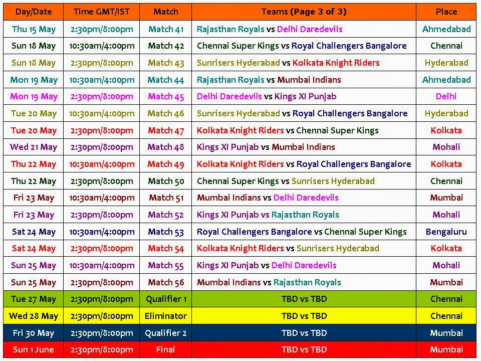 Ipl Schedule 2014 Ipl T20 Schedule 2014 Time Table | Auto Design Tech