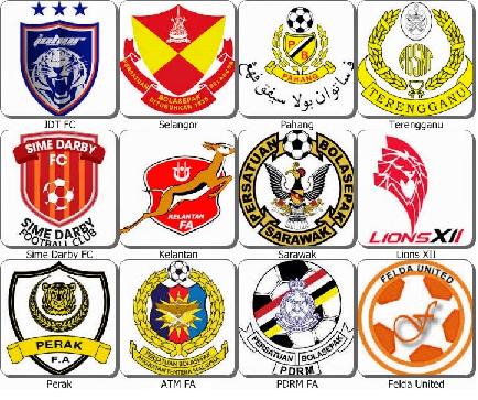 Senarai Perpindahan Pemain Liga Super Dan Perdana Malaysia 2015