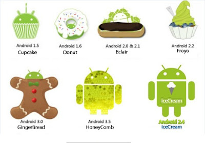 Android Versions - Technocratvilla.com