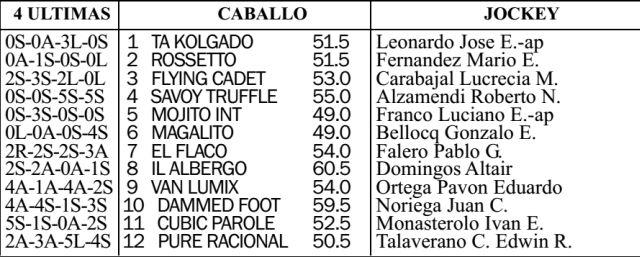 Carreras de Caballos San Isidro Handicap Alan Breck