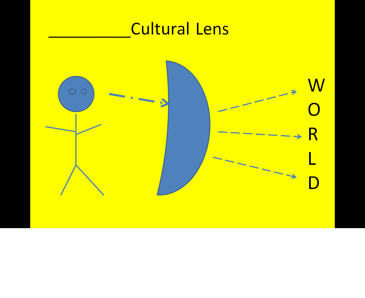 What's Your Cultural Lens? - hybrid parenting