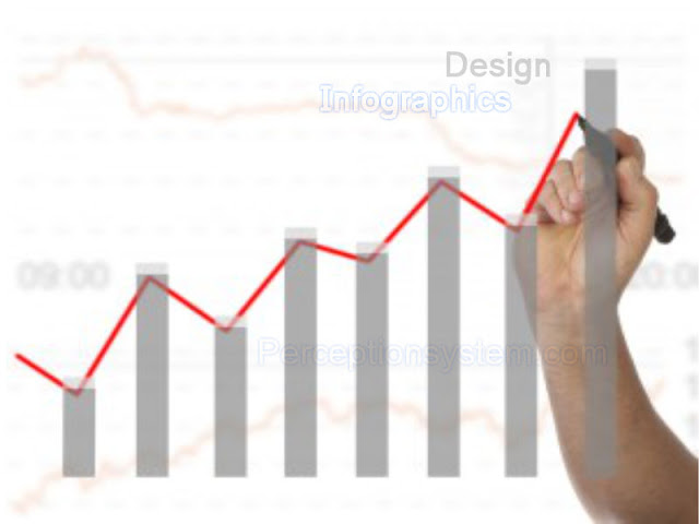 Infographic Design Services