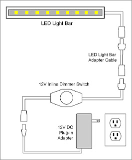 How To Read A Circuit Board Schematic also How To Install Led Lighting as well Schematic For L likewise 2013 04 01 archive further Electronics Power Supply Schematic. on rgb amplifier wiring diagram