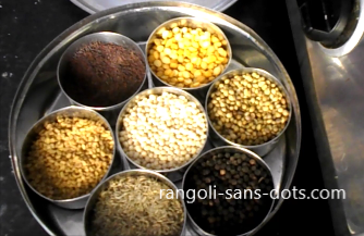 Thanjavur Marathi recipes