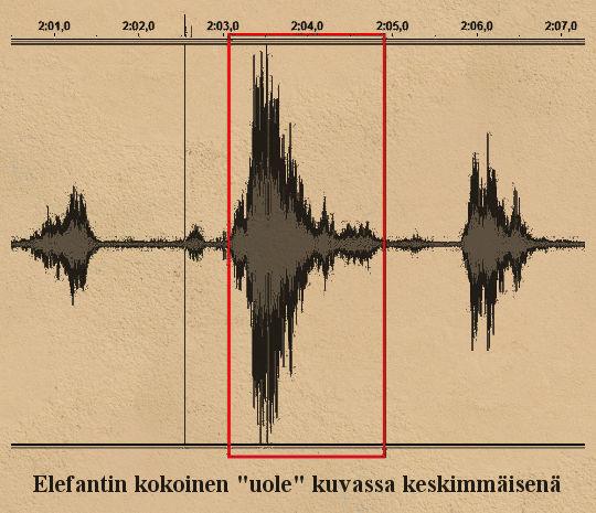 Hätäpuhelun uole tai kuole - Audacity spektrogrammi