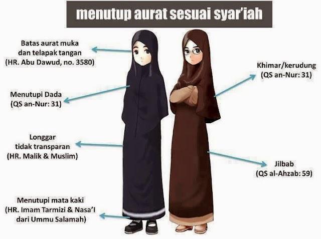 Apa bedanya perbedaan hijab jilbab khimar kerudung kudung