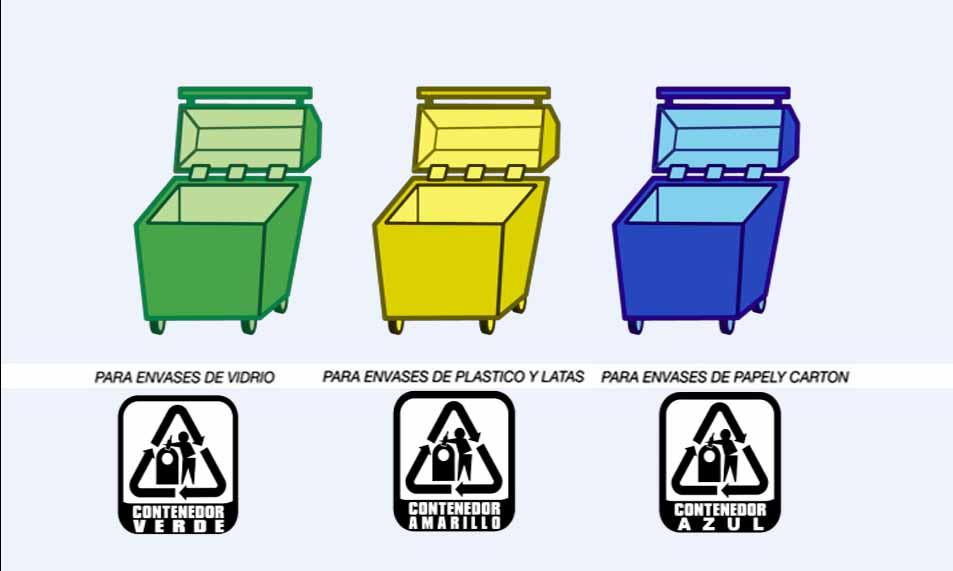 Imagenes de reciclaje para ni os - Contenedores de reciclar ...