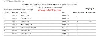 Kerala TET 2015 Scorecard