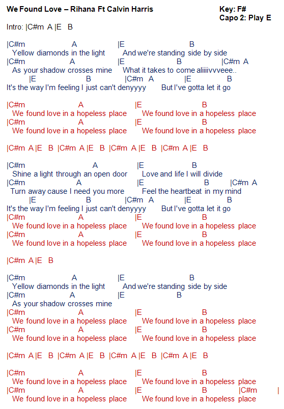 TalkingChord.com: Rihana Ft Calvin Harris - We Found Love (Chords)