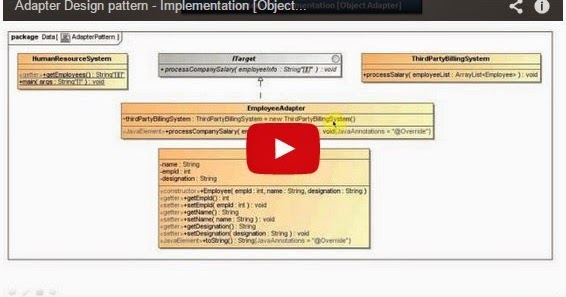Java ee adapter pattern implementation object adapter for Object pool design pattern java example