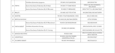 Po BOX Provinsi Peminatan CPNS Kemenkes 2013