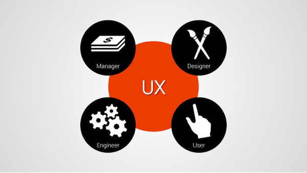 Myths About UX