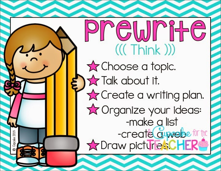 writing process posters And so, writing process {posters & graphic organizers} was born the posters come in two different colors for decorating ease: a bright blue chevron, and a black .