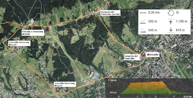 Reseña ruta Gubałówka - Butorowy Wierch
