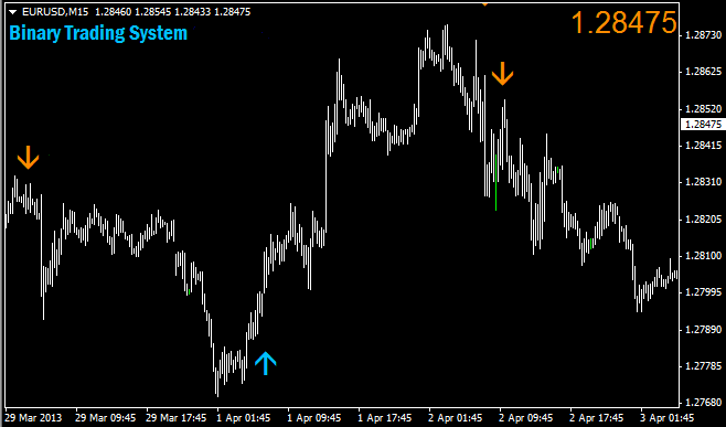 Mp2009 forex