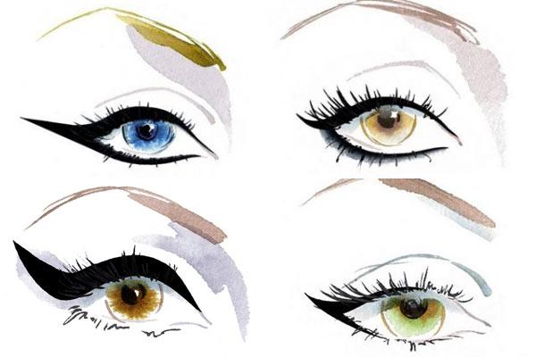 Delineando os Olhos