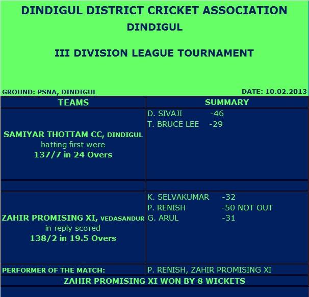 III DIVISION – 10.02.2013 (Dindigul)