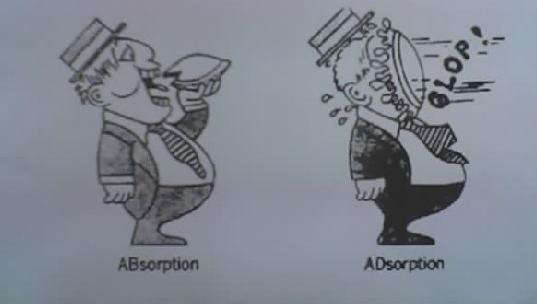 Diferencia entre absorción y adsorción