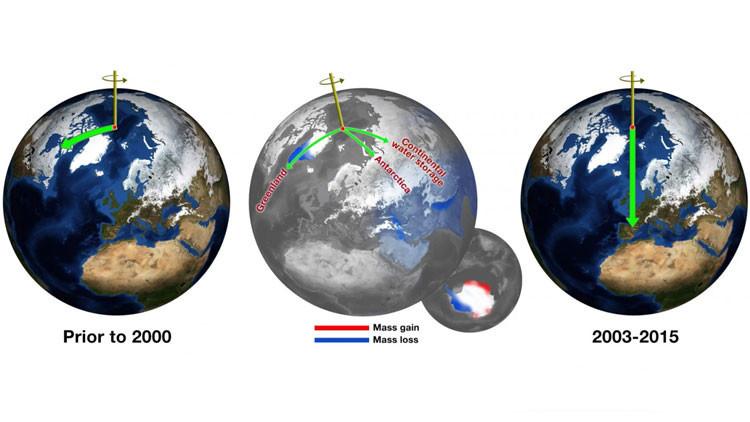 El Polo Norte se está moviendo hacia el este