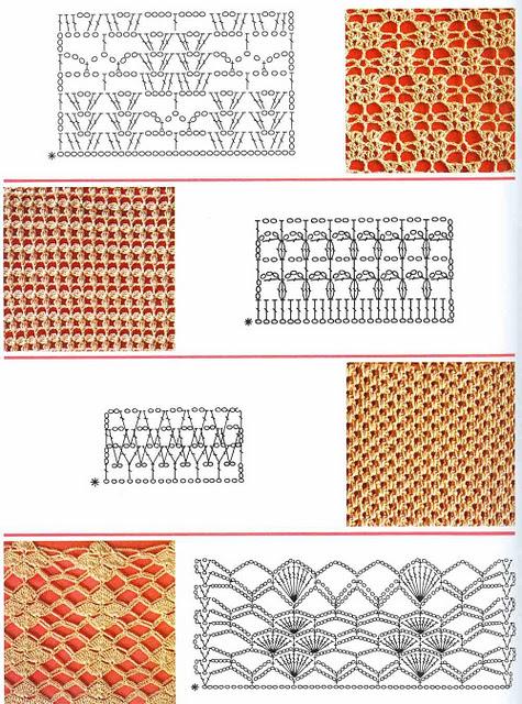 Pontos de Crochê com Gráfico