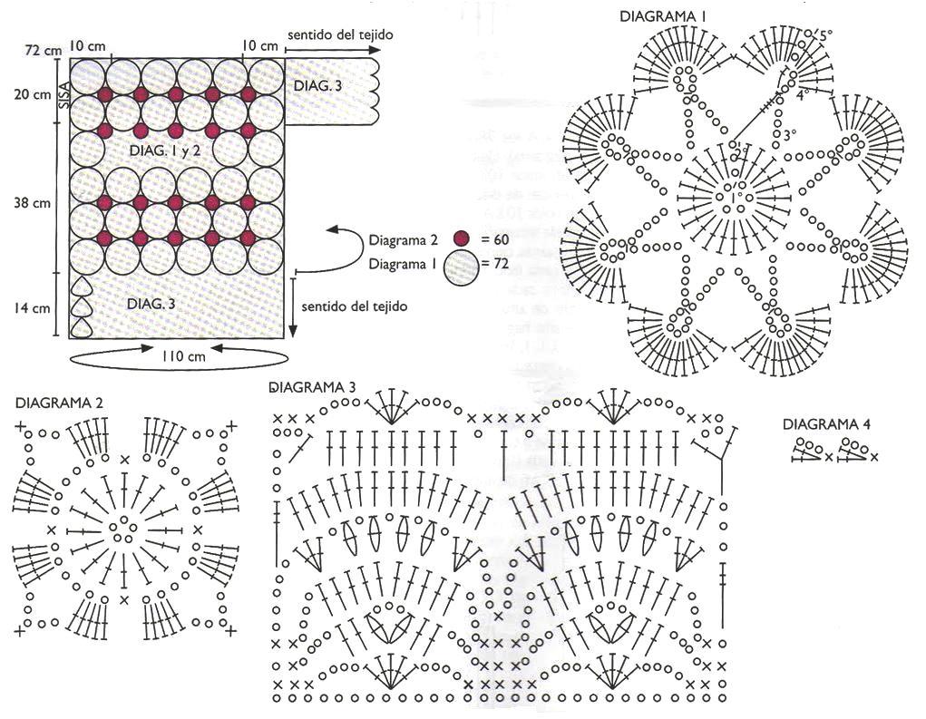 Patrones de Tejido Gratis - Túnica de flores al crochet