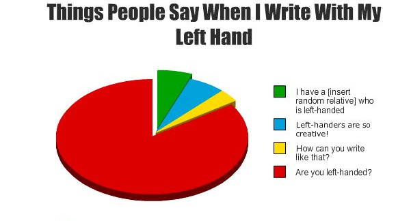 http://www.dailyedge.ie/left-handed-problems-1034578-Aug2013/