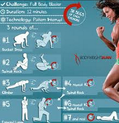 http://about-toweightloss.blogspot.com/2014/06/workout-and-fat-loss.html