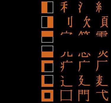 loại bộ thủ kanji
