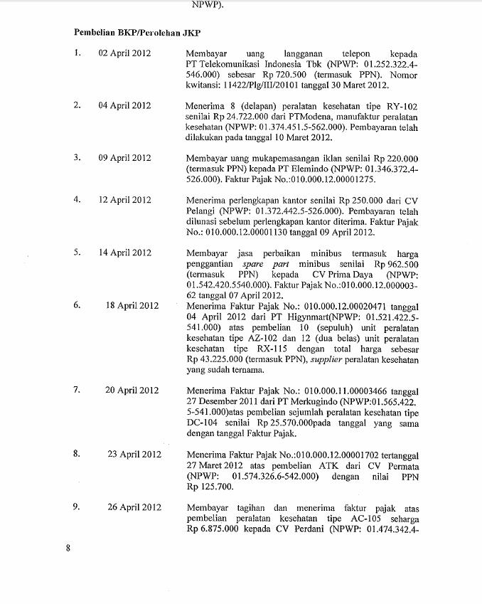 Ariffien Soal Essay Mata Ujian Ppn Amp Spt Masa Ppn Uskp Brevet A Periode Juni 2012