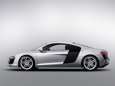Audi R8 Car Wallpapers