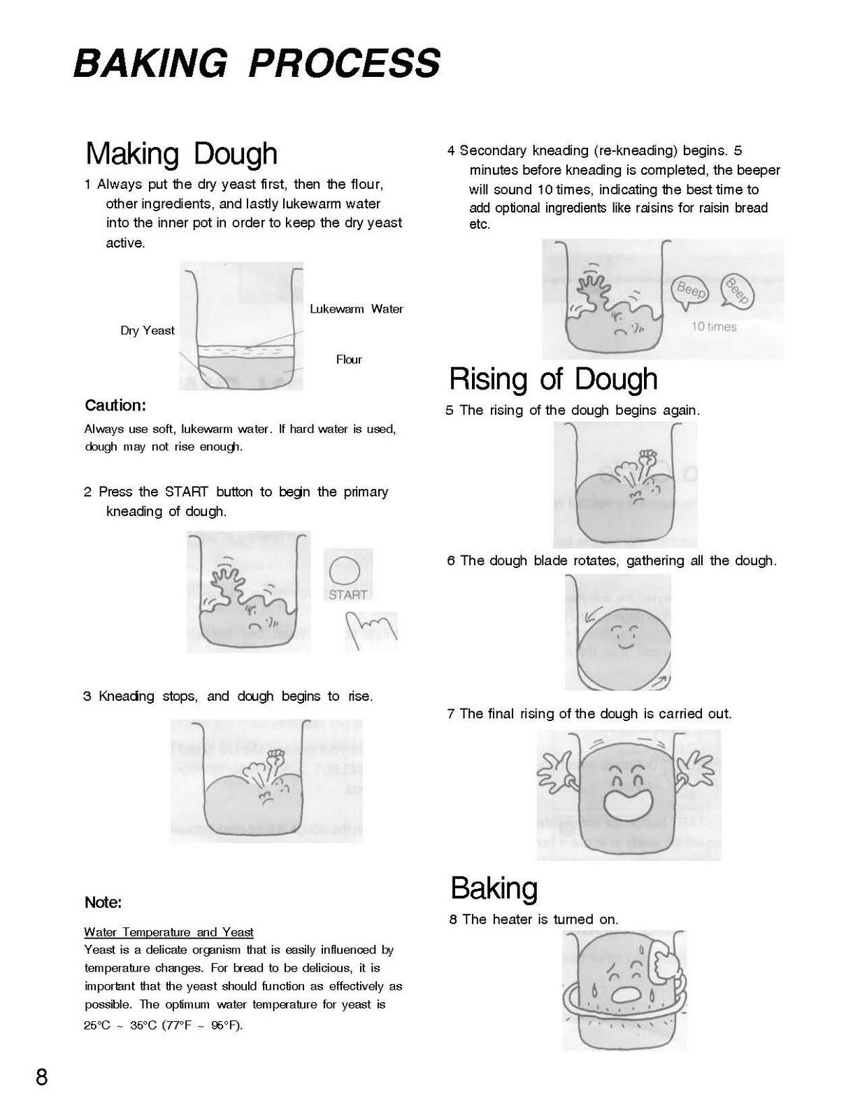 welbuilt bread machine manual