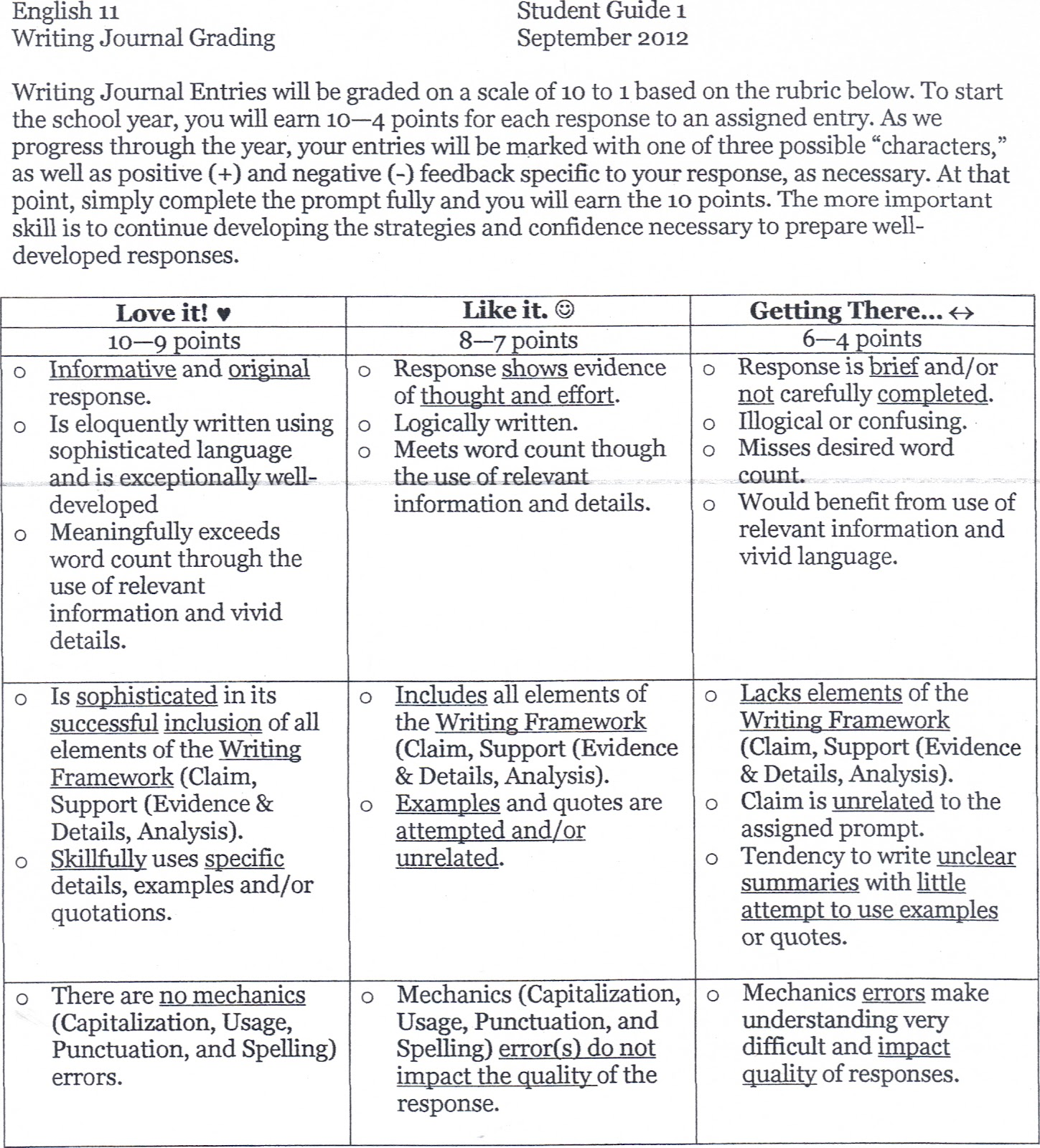 Rubric for grading essay test reportz767webfc2com for History rubric template