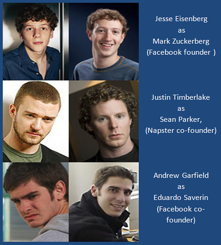 The Social Network (2010) - IMDb