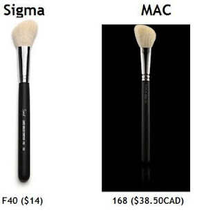 Sigma F40 vs MAC 168