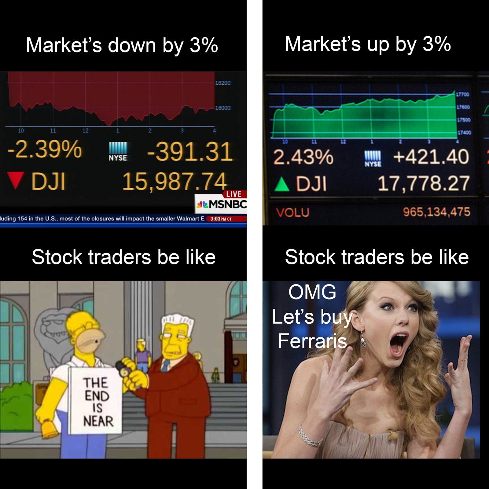 charts%2Bmeme how to trade stocks better