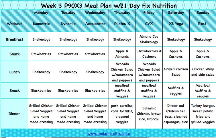 P90X3 and 21 Day Fix Meal Plan