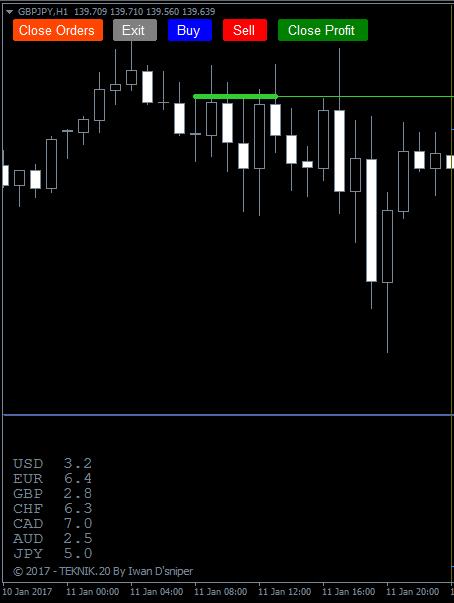 Indicator forex jitu pasti profit rar открытие рынка европа форекс