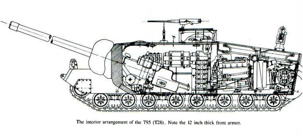 Chars lourds et super lourds de la seconde guerre mondiale for L interieur du char de vimoutier